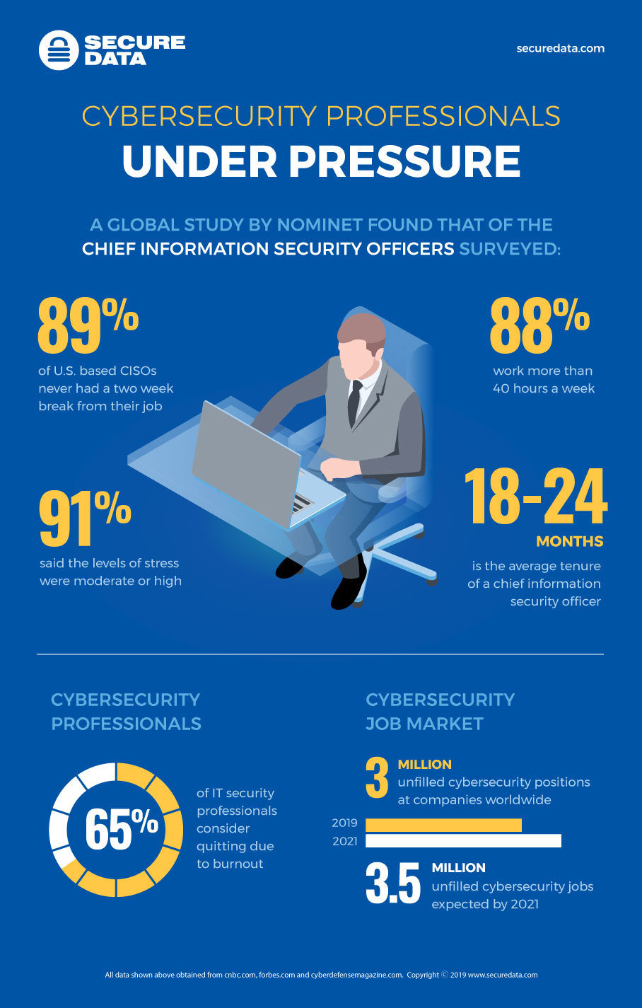 Need for Cybersecurity Workers Grows